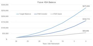 Target HSA Balance for Retirement Healthcare Costs